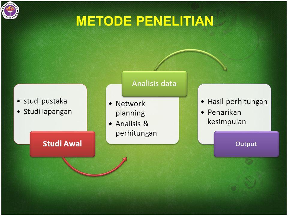 METODE PENELITIAN Studi Awal Analisis data studi pustaka