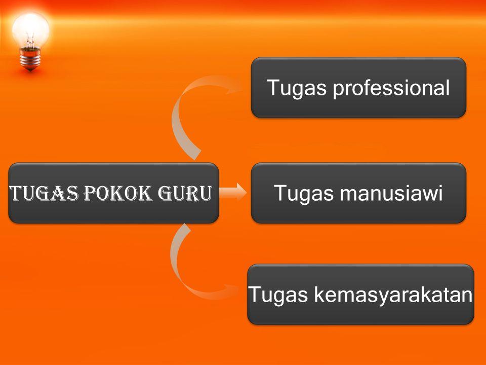 Tugas professional Tugas Pokok Guru Tugas manusiawi Tugas kemasyarakatan