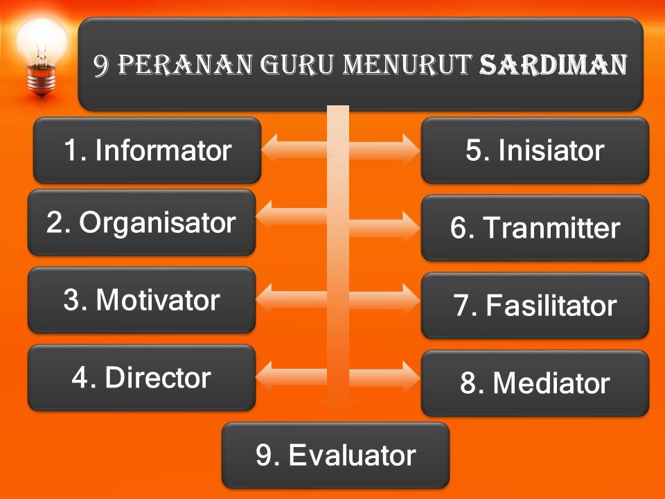 9 Peranan Guru menurut Sardiman