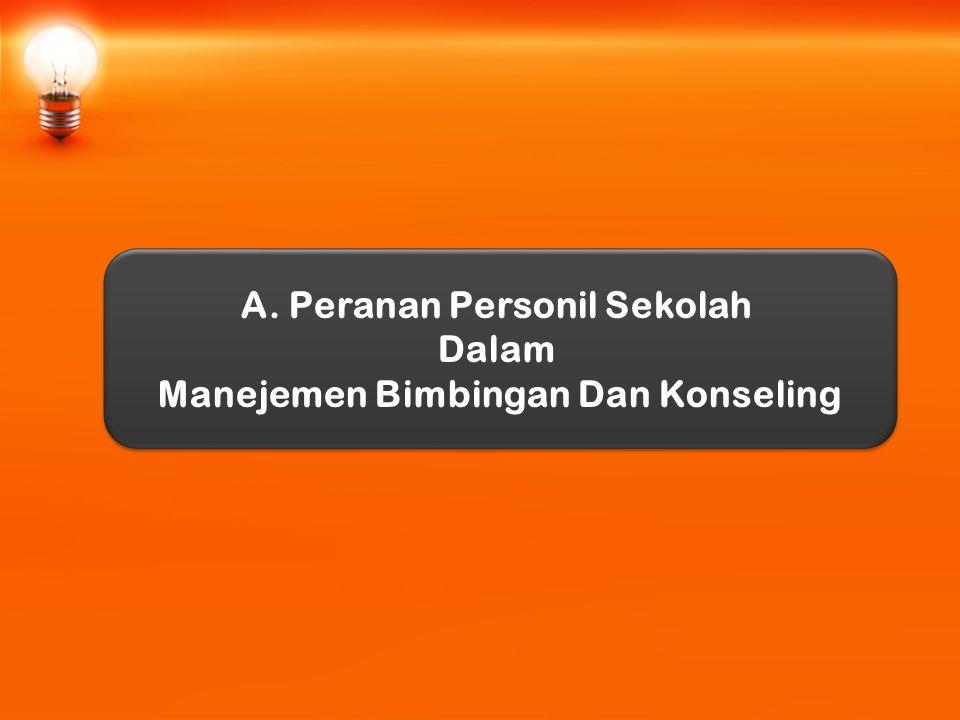 A. Peranan Personil Sekolah Manejemen Bimbingan Dan Konseling