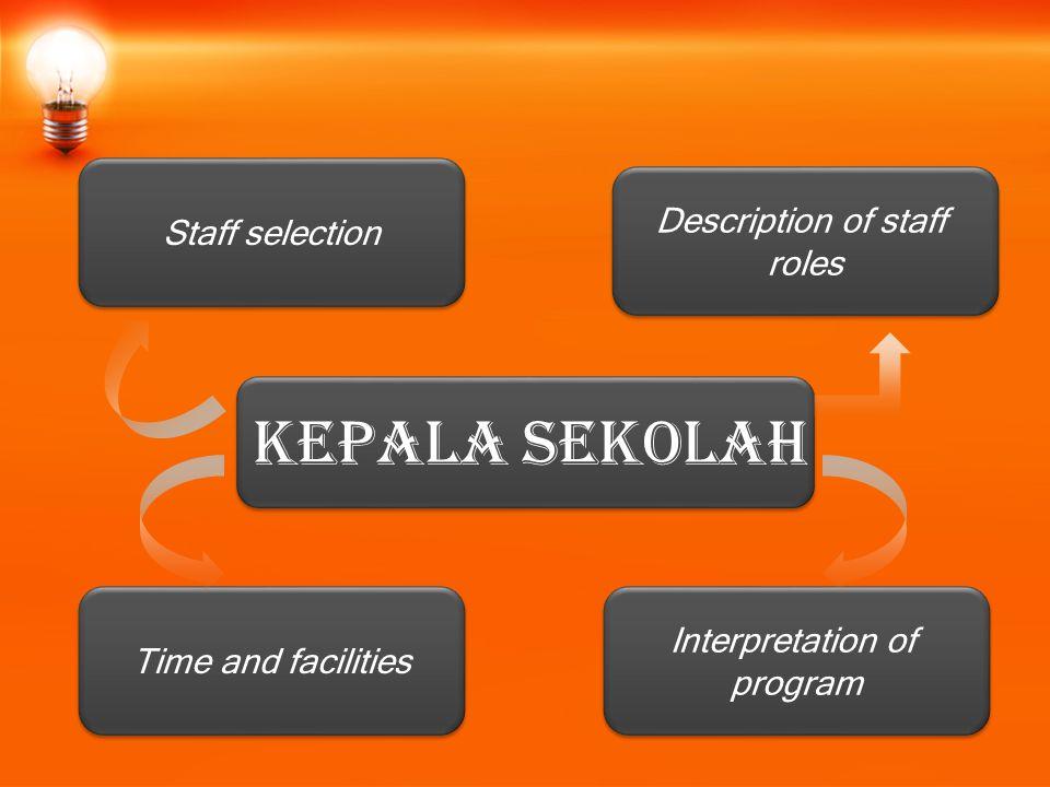 Kepala sekolah Staff selection Description of staff roles