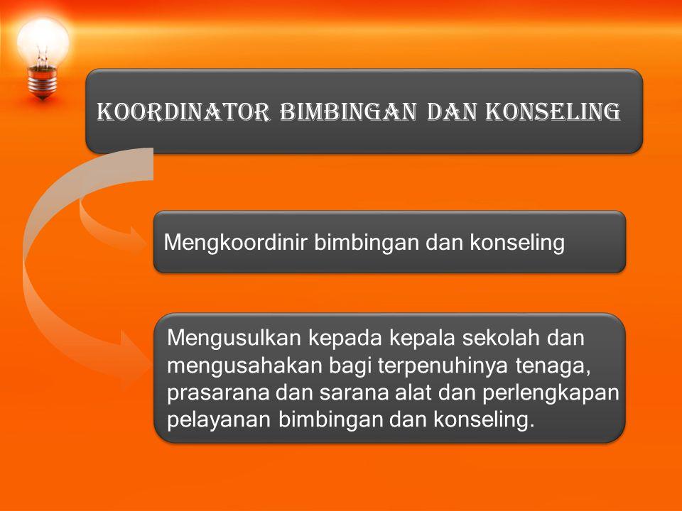Koordinator Bimbingan dan Konseling