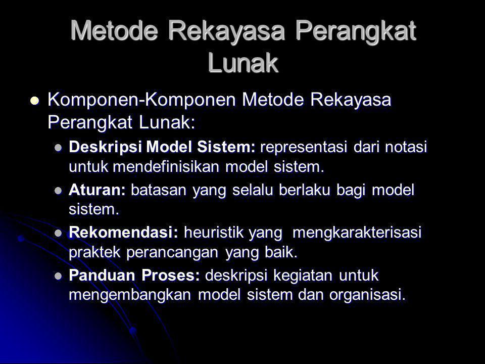 Metode Rekayasa Perangkat Lunak