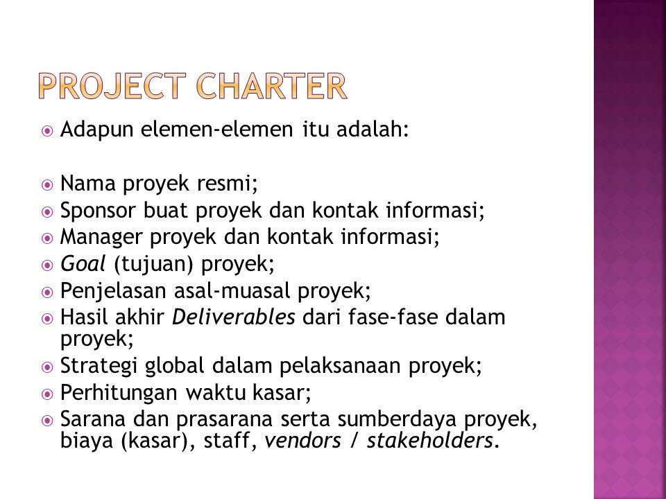 Project Charter Adapun elemen-elemen itu adalah: Nama proyek resmi;
