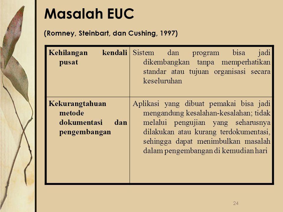 Masalah EUC (Romney, Steinbart, dan Cushing, 1997)