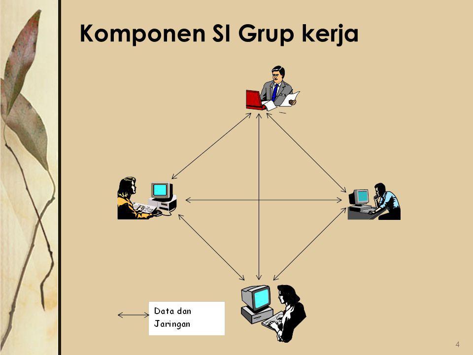 Komponen SI Grup kerja