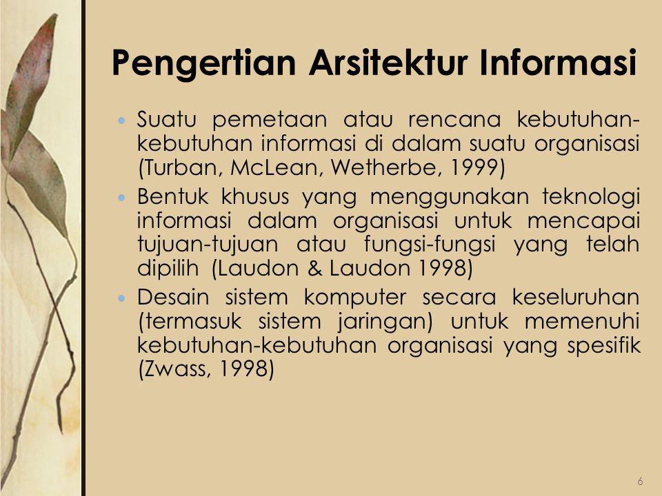 Pengertian Arsitektur Informasi