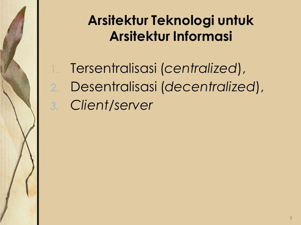 Arsitektur Teknologi untuk Arsitektur Informasi