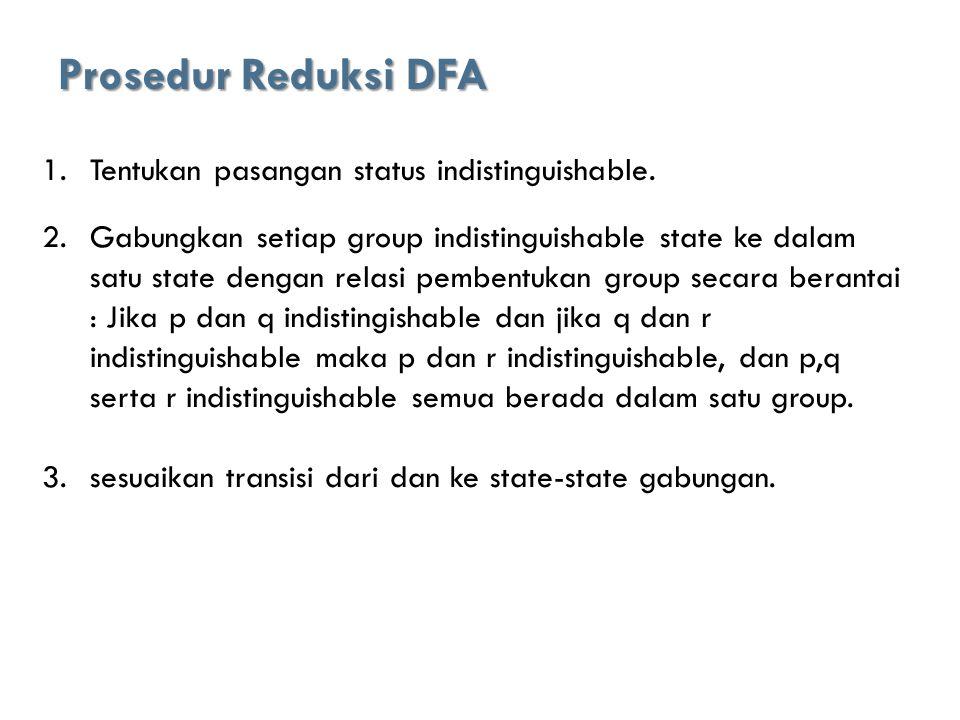 Prosedur Reduksi DFA Tentukan pasangan status indistinguishable.