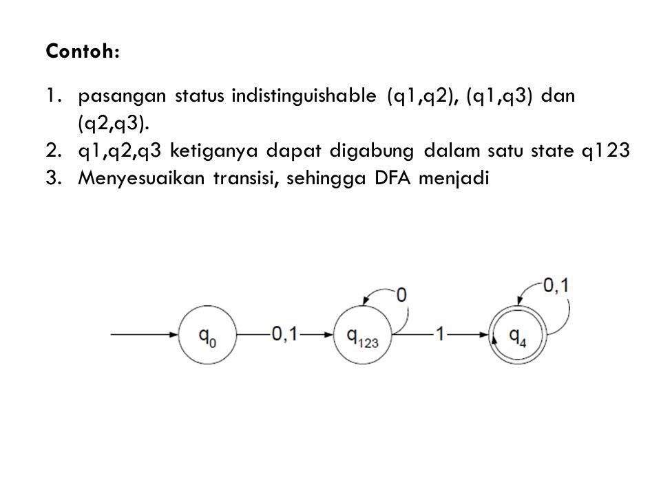 Contoh: pasangan status indistinguishable (q1,q2), (q1,q3) dan (q2,q3). q1,q2,q3 ketiganya dapat digabung dalam satu state q123.
