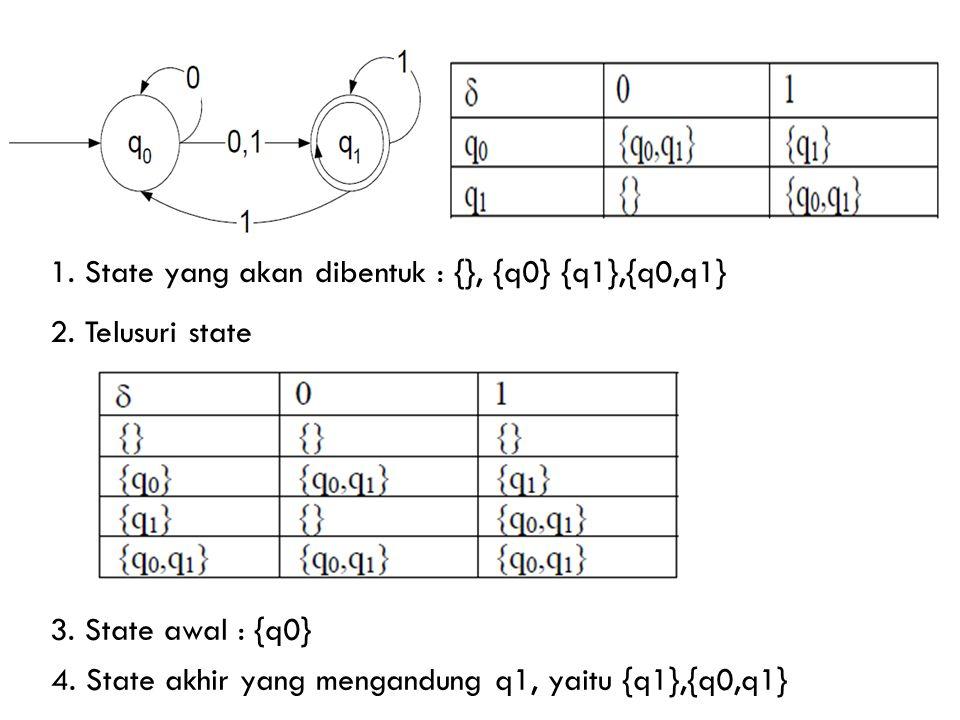 1. State yang akan dibentuk : {}, {q0} {q1},{q0,q1}
