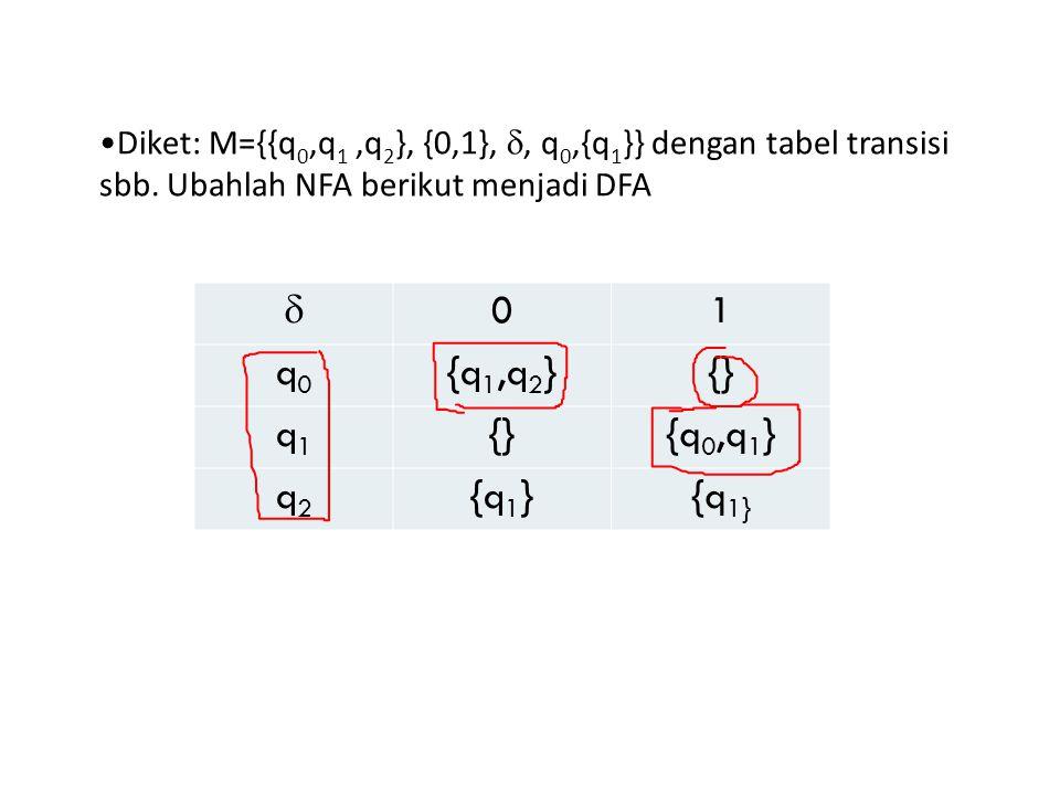 Diket: M={{q0,q1 ,q2}, {0,1}, , q0,{q1}} dengan tabel transisi sbb