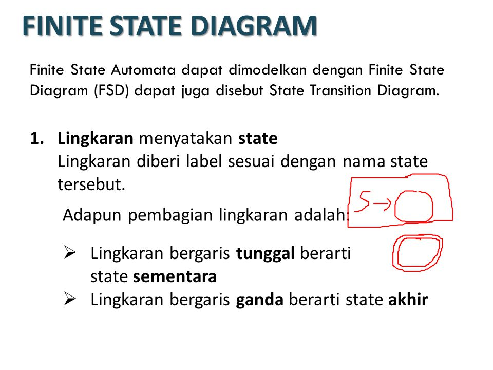 FINITE STATE DIAGRAM Finite State Automata dapat dimodelkan dengan Finite State Diagram (FSD) dapat juga disebut State Transition Diagram.