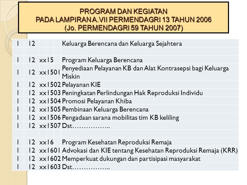 PROGRAM DAN KEGIATAN PADA LAMPIRAN A.VII PERMENDAGRI 13 TAHUN 2006 (Jo. PERMENDAGRI 59 TAHUN 2007)
