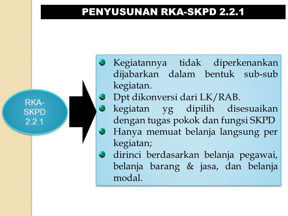 Dpt dikonversi dari LK/RAB.