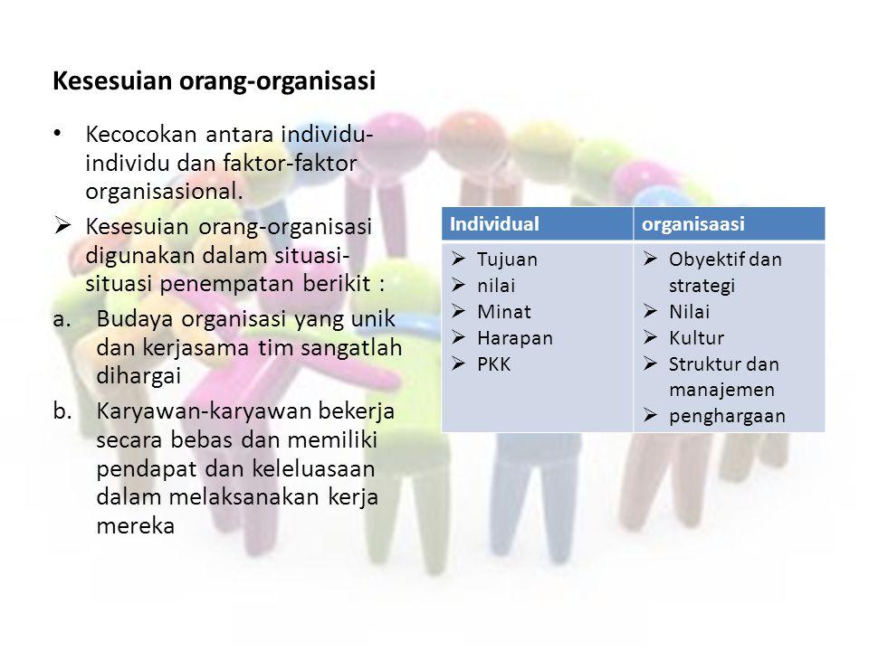 Kesesuian orang-organisasi
