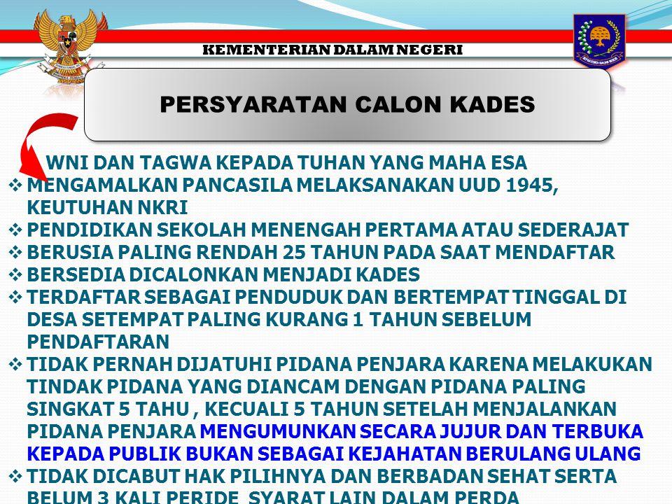 PERSYARATAN CALON KADES