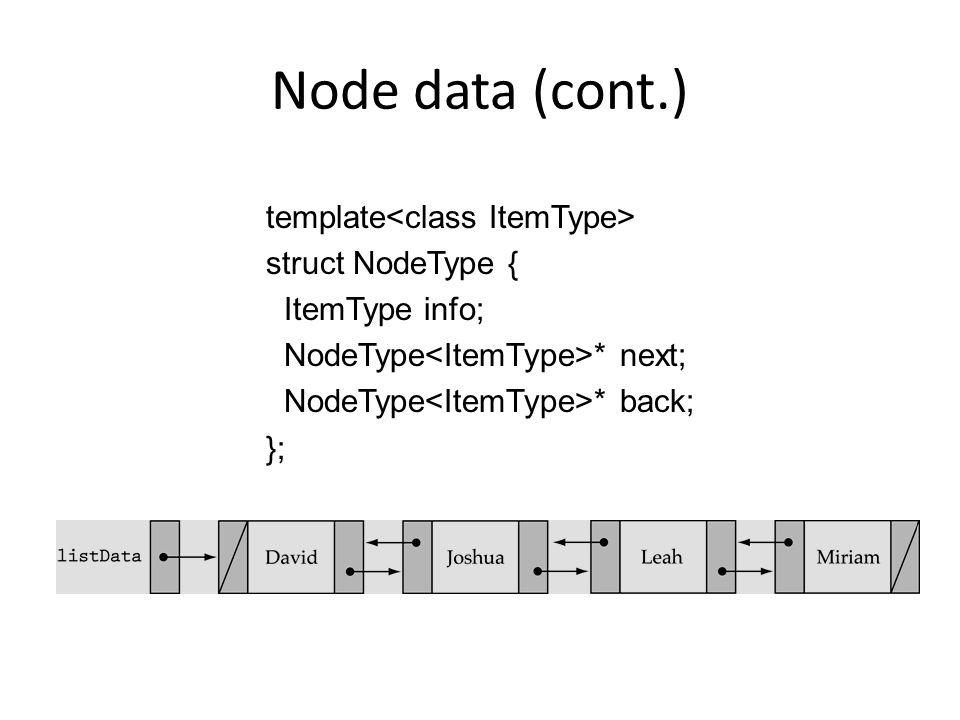 Node data (cont.) template<class ItemType> struct NodeType {