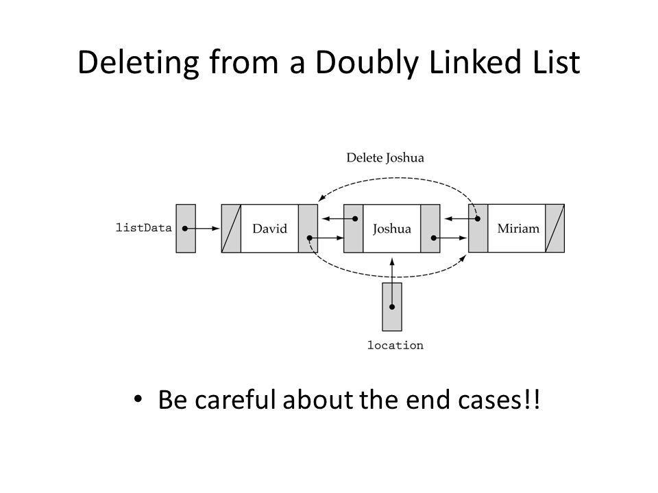 Deleting from a Doubly Linked List