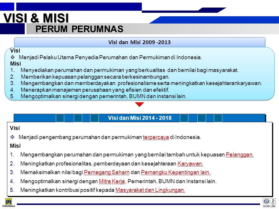 VISI & MISI PERUM PERUMNAS Visi dan Misi 2009 -2013 Visi