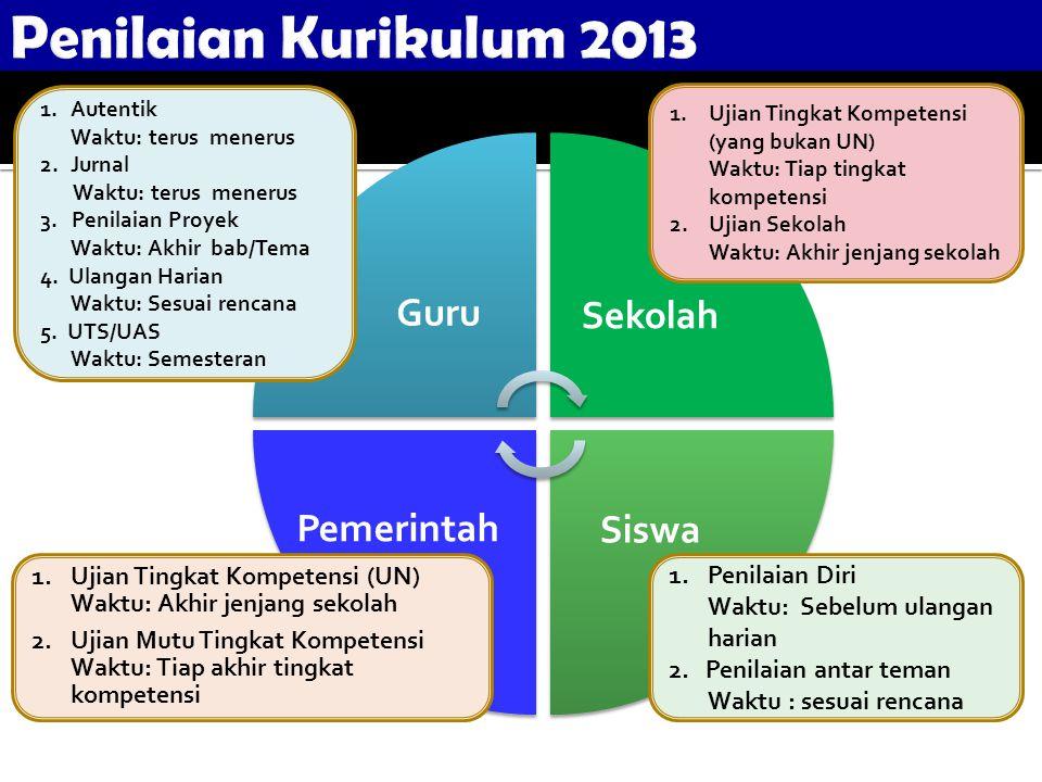 Penilaian Kurikulum 2013 Sekolah Siswa Guru Pemerintah