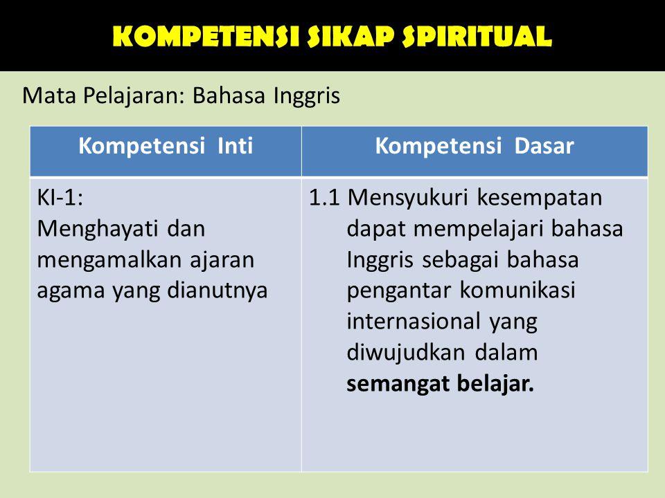 KOMPETENSI SIKAP SPIRITUAL