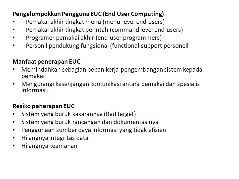 Pengelompokkan Pengguna EUC (End User Computing)