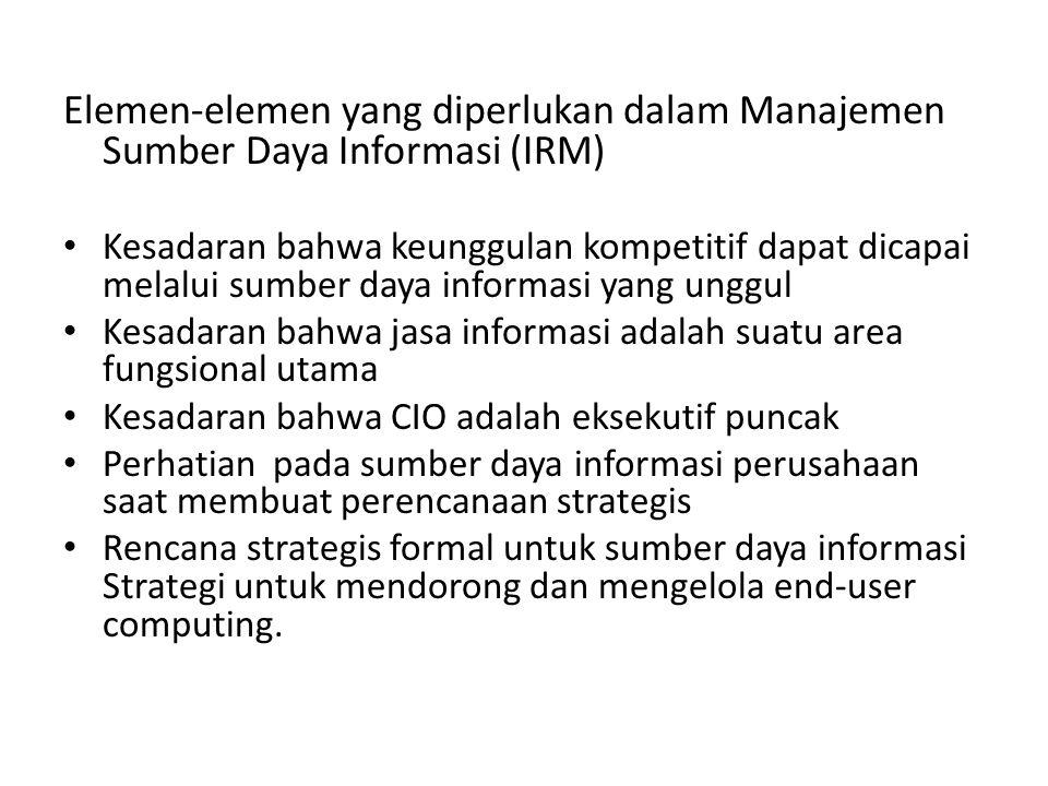 Elemen-elemen yang diperlukan dalam Manajemen Sumber Daya Informasi (IRM)