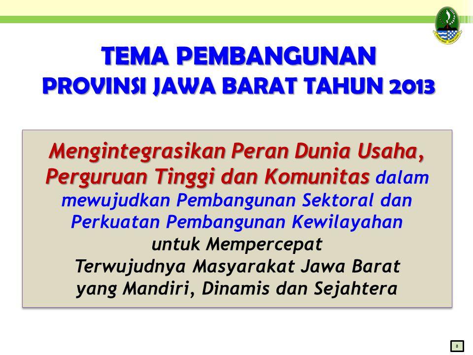 TEMA PEMBANGUNAN PROVINSI JAWA BARAT TAHUN 2013