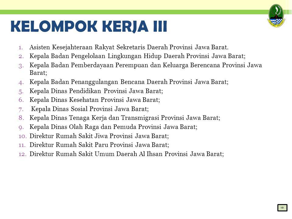 KELOMPOK KERJA III Asisten Kesejahteraan Rakyat Sekretaris Daerah Provinsi Jawa Barat.