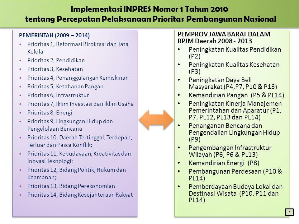 Implementasi INPRES Nomor 1 Tahun 2010 tentang Percepatan Pelaksanaan Prioritas Pembangunan Nasional