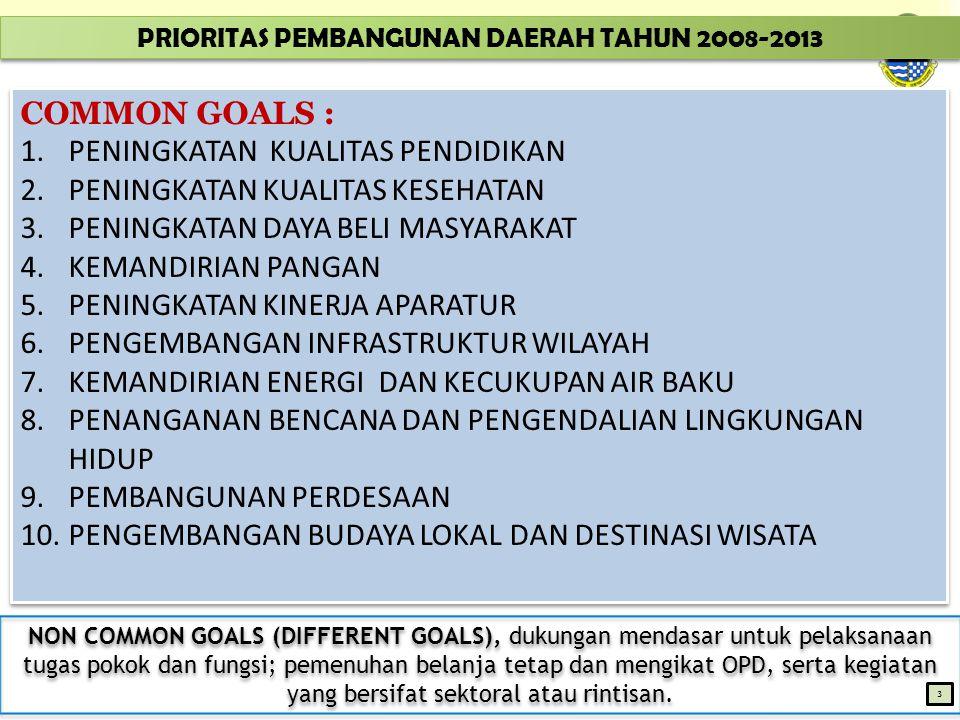 PRIORITAS PEMBANGUNAN DAERAH TAHUN 2008-2013