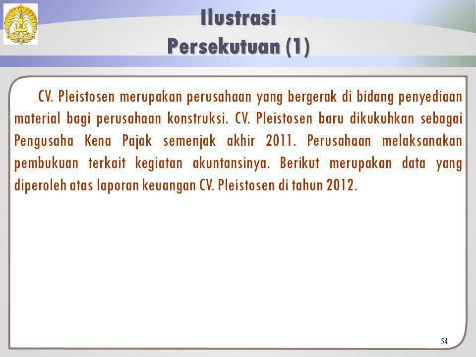 Ilustrasi Persekutuan (1)