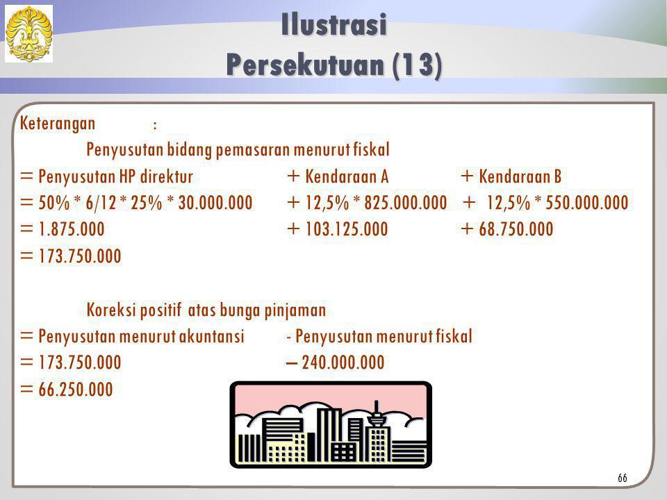 Ilustrasi Persekutuan (13)
