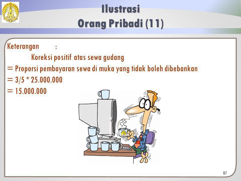 Ilustrasi Orang Pribadi (11)