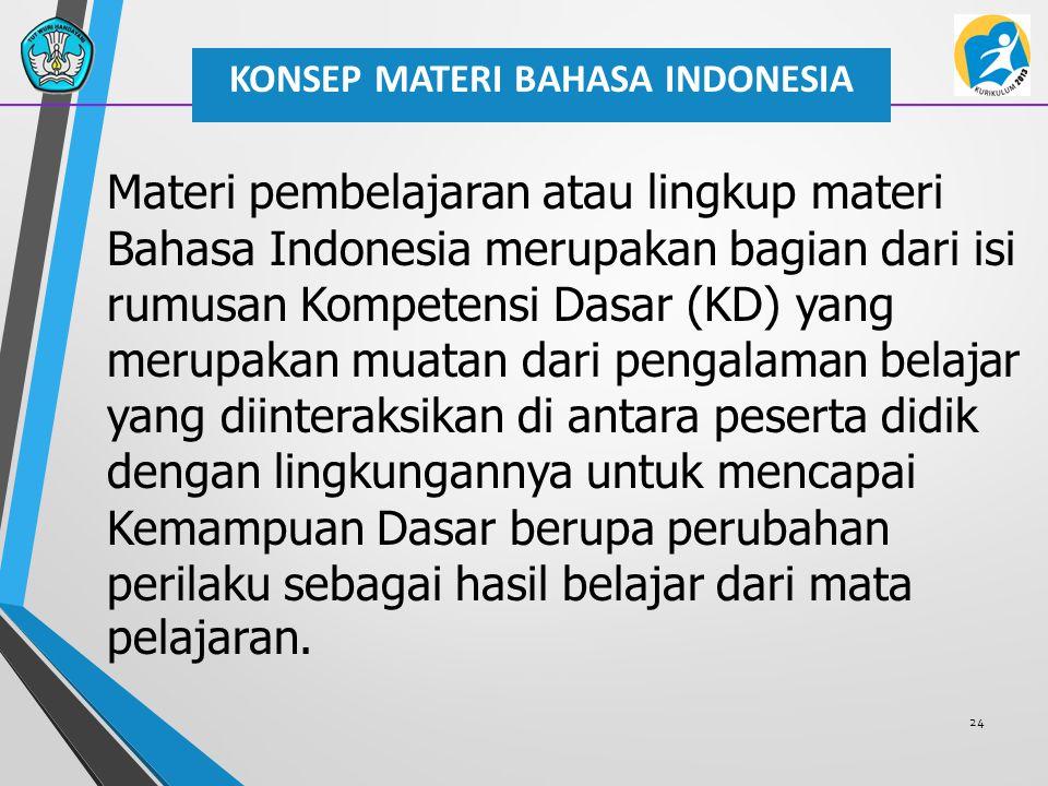 KONSEP MATERI BAHASA INDONESIA