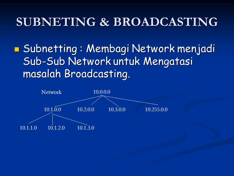 SUBNETING & BROADCASTING
