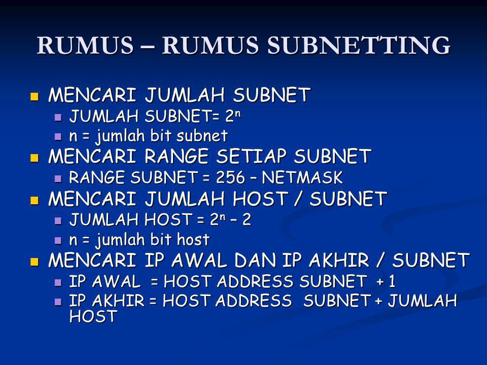 RUMUS – RUMUS SUBNETTING