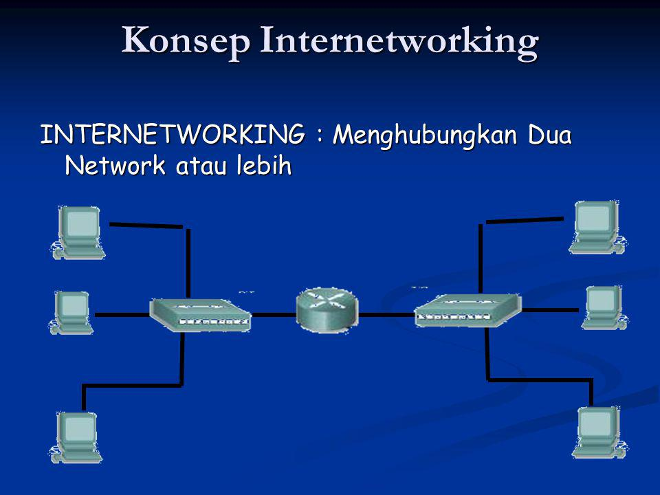 Konsep Internetworking