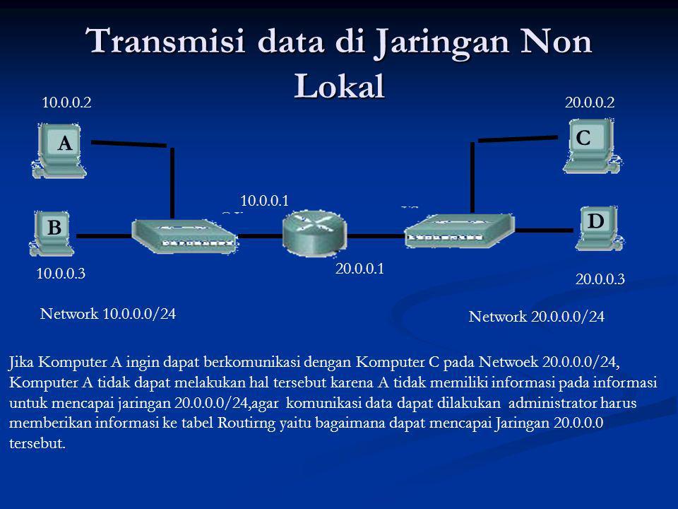 Transmisi data di Jaringan Non Lokal