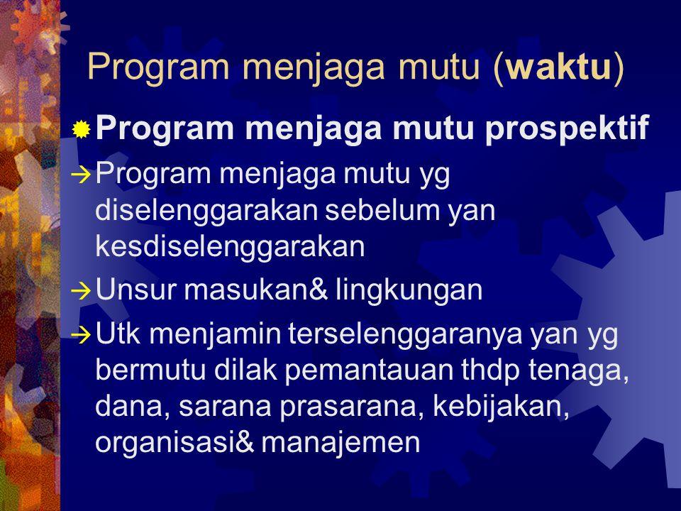 Program menjaga mutu (waktu)