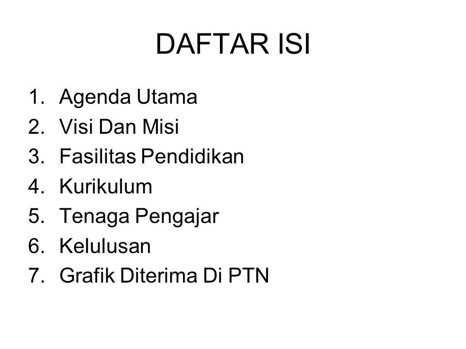 DAFTAR ISI Agenda Utama Visi Dan Misi Fasilitas Pendidikan Kurikulum