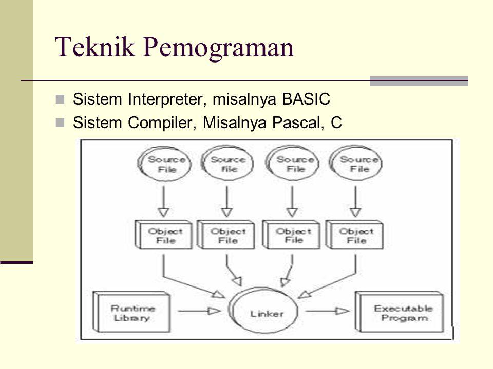 Teknik Pemograman Sistem Interpreter, misalnya BASIC
