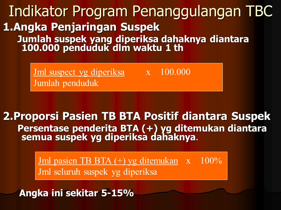 Indikator Program Penanggulangan TBC