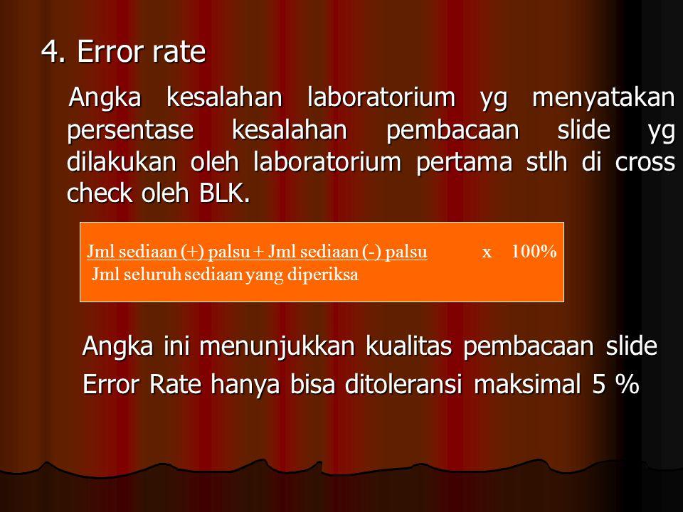 4. Error rate