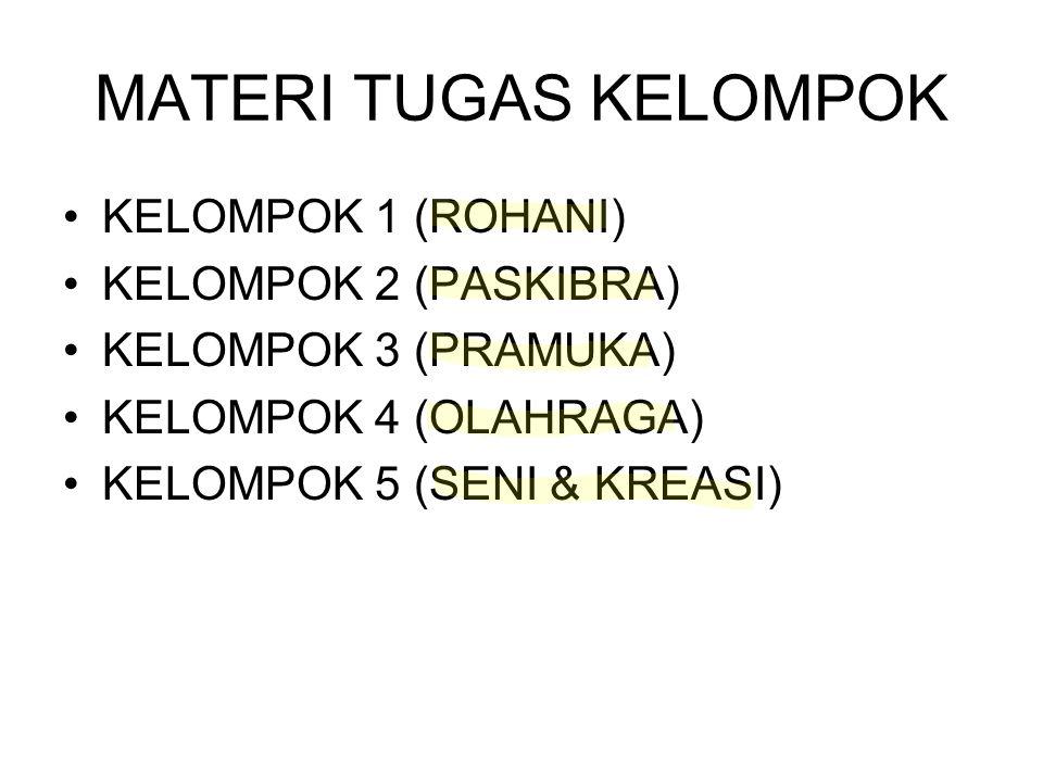 MATERI TUGAS KELOMPOK KELOMPOK 1 (ROHANI) KELOMPOK 2 (PASKIBRA)