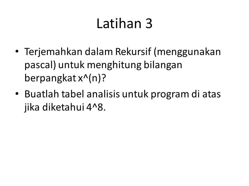 Latihan 3 Terjemahkan dalam Rekursif (menggunakan pascal) untuk menghitung bilangan berpangkat x^(n)