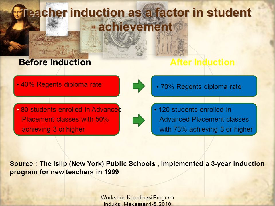 Teacher induction as a factor in student achievement