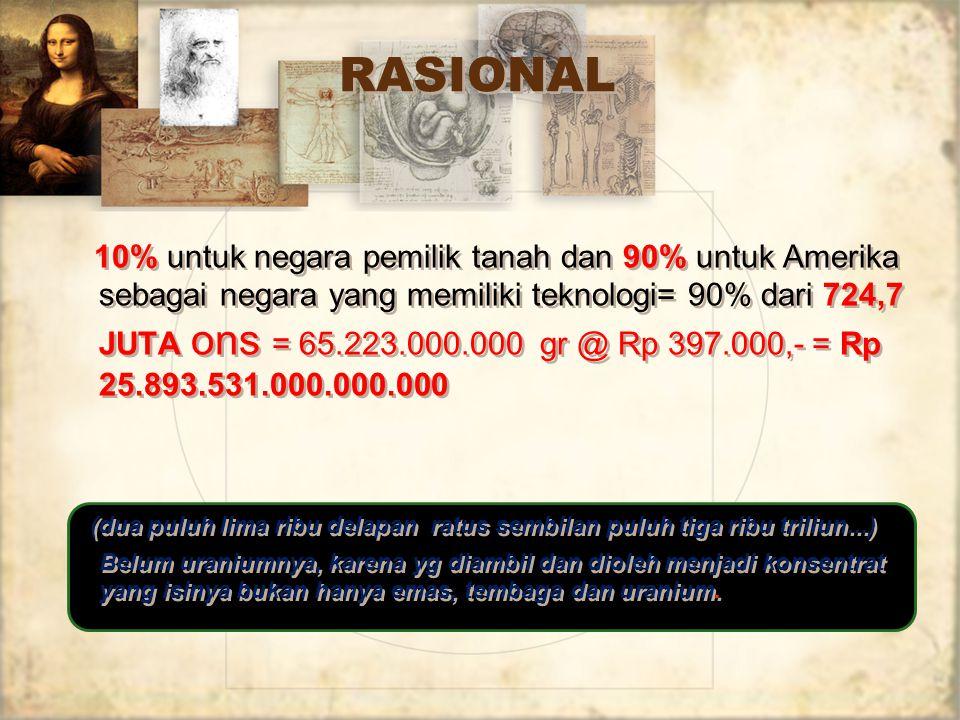 RASIONAL