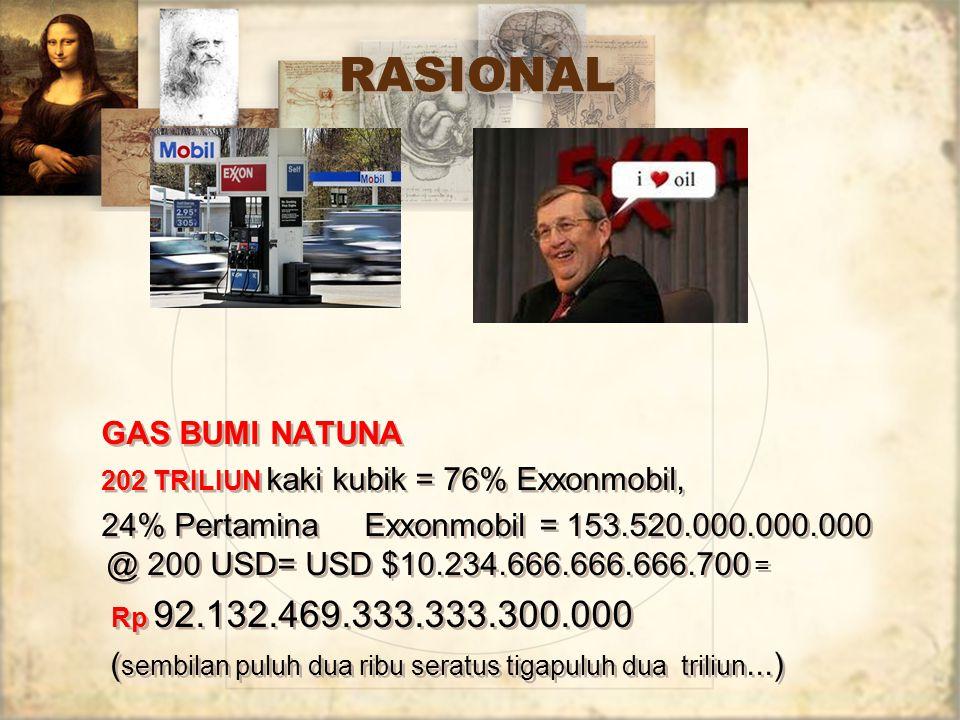 RASIONAL GAS BUMI NATUNA 202 TRILIUN kaki kubik = 76% Exxonmobil,